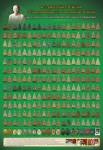 แผ่นโปสเตอร์รวมรุ่น พระพุทโธน้อย ปี 2511 วัดอาวุธฯจรัญ72